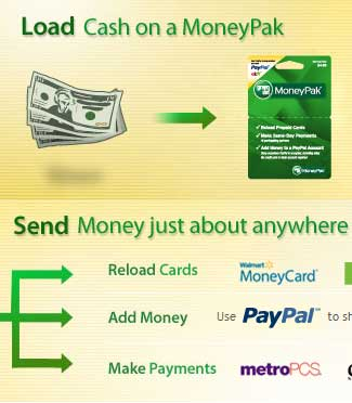 Green-Dot MoneyPak cash transfer